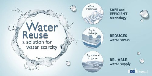 water scarcity and water reuse why reuse treated ww